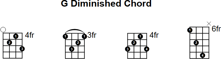 violin chords canon in Tags : violin chords canon in d fat wreck ...