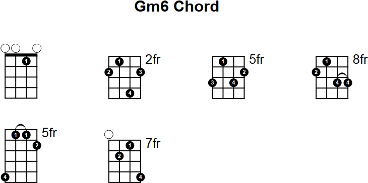 gm6 mandolin chord