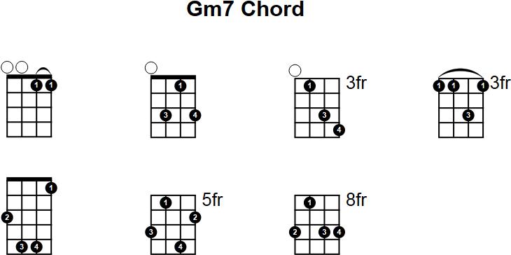 Gm7 Mandolin Chord