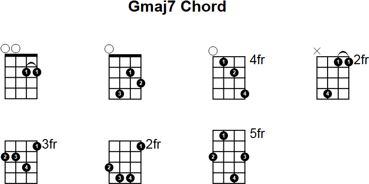 Mandolin : mandolin chords key of g Mandolin Chords Key or Mandolin Chordsu201a Mandolin Chords Key ...
