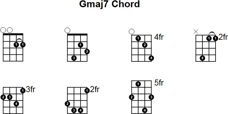 Piano piano chords gmaj7 : Mandolin : mandolin chords key of g Mandolin Chords Key or ...