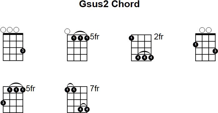 gsus2 mandolin chord