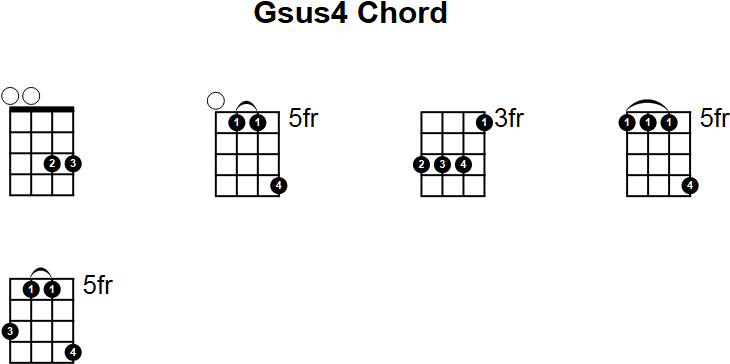 Chords for mandolin