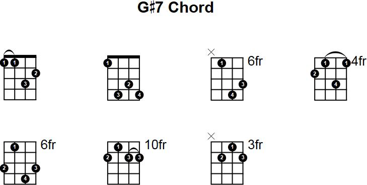 Mandolin u00bb Mandolin Chords Key Of G - Music Sheets, Tablature, Chords and Lyrics
