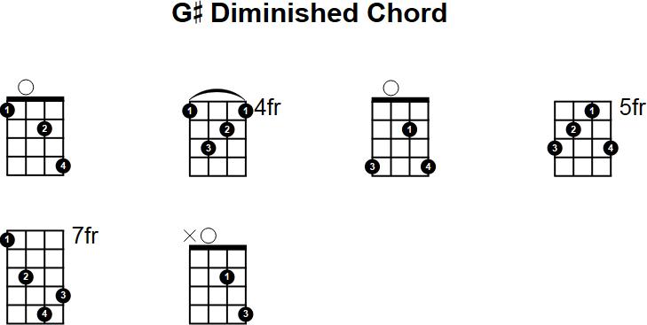 Mandolin movable mandolin chords : G# Diminished Mandolin Chord