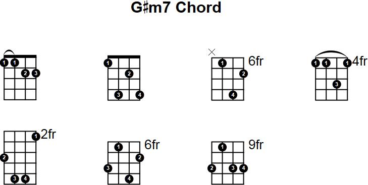 Mandolin : bluegrass mandolin chords Bluegrass Mandolin or ...
