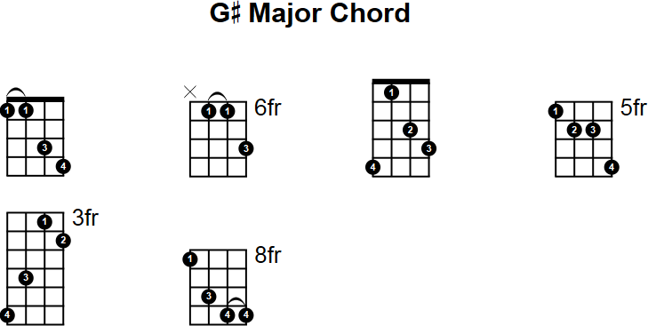 G Sharp Chord Wiring Diagrams